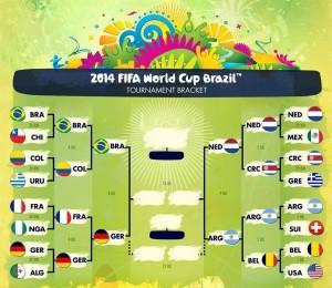 tabellone mundial