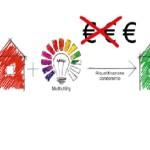 Grande risparmio per i condòmini che cedono il credito fiscale alle Multiutility